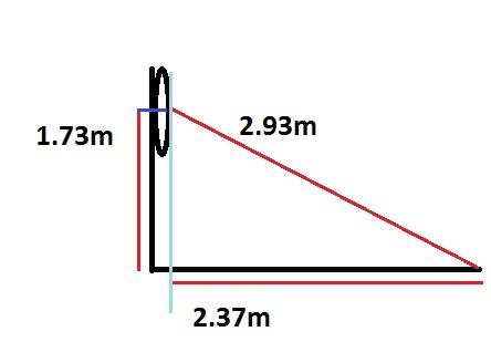 Position Dartscheibe